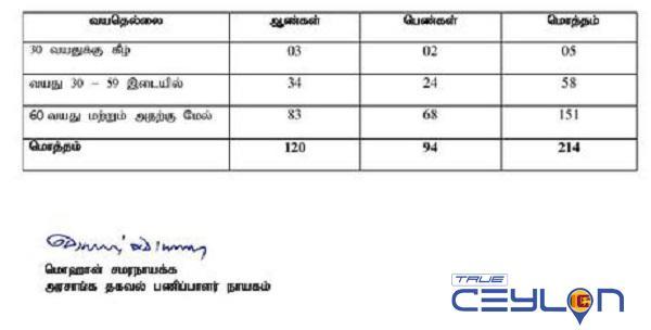 Department of Government Information - Sri Lanka